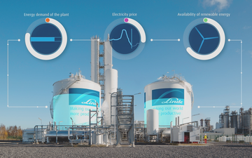 The FLEXASU project enables operators of air separation units or ASUs to adapt the production and liquefaction of gases such as oxygen and nitrogen to market dynamics